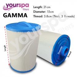 Filter  - GAMMA