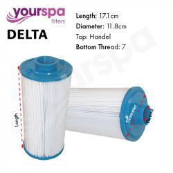 Filter - Delta